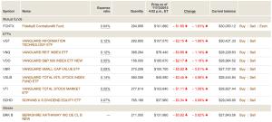 The Asset Class Battle: Update #2 (My Callipygous Portfolio)