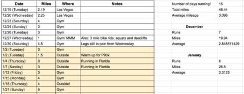 Half Marathon Training Update #3: The Beer Ratio