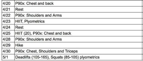 Strength Training Update #2: Puketastic Workouts! - 1500